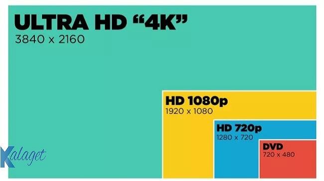 خرید تلویزیون ، رزولوشن - 4k